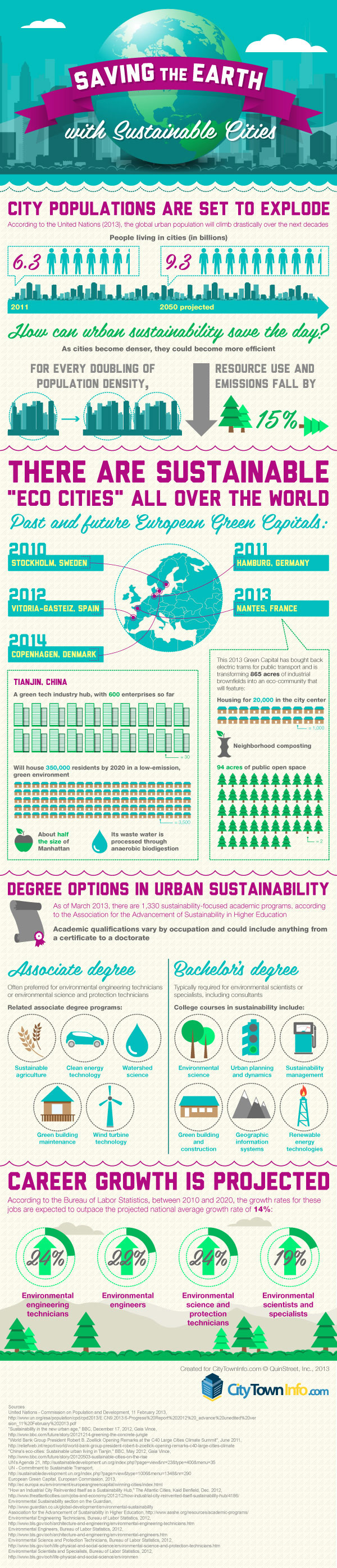 Urban-sustainability