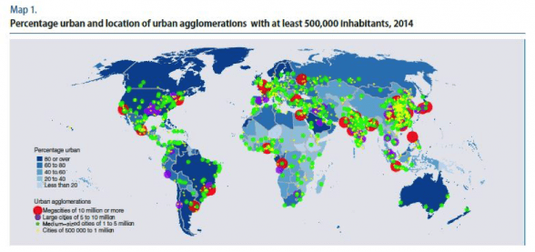 Source: United Nations, Department of Economic and Social Affairs, Population Division (2014). World Urbanization Prospects: The 2014 Revision, Highlights (ST/ESA/SER.A/352).