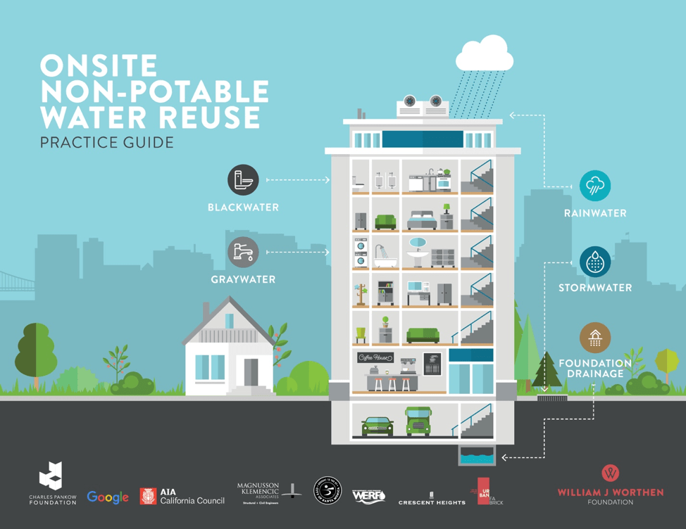 Water Reuse As A Design Opportunity